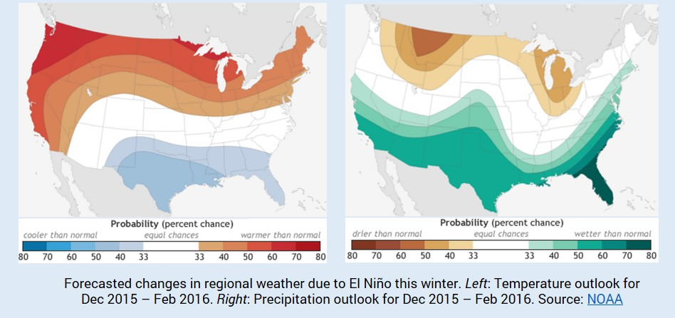 winter_el-nino_outlook_Oct2015